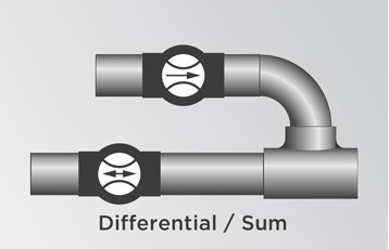 differential-/-sum