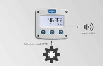 F010 Field mount - Flow rate Indicator | Fluidwell F011 Field mount