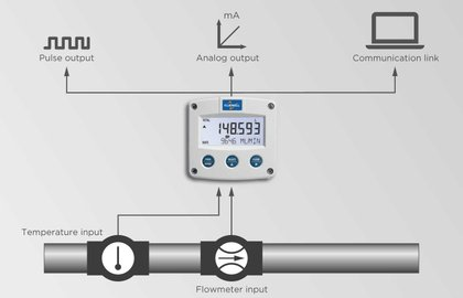 F133 Field mount - Delivery Controller / Dispenser | Fluidwell