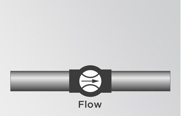 flow-indicator/totalizers